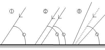 シャフトとシャフト中心軸線とは違う