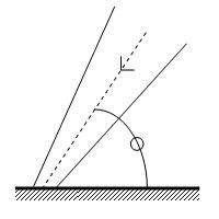 溝のラインを基準にするタイプ