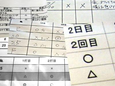 試打クラブの評価表