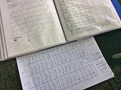 試打クラブの結果, club data