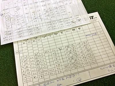 オネストで管理している数値表, personal club data sheets by HONEST