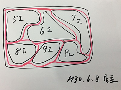 アイアンセットに設けた「あそび」(赤線), a margin for Club settings by HONEST