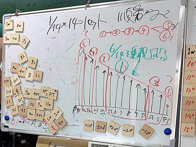 店主の話、アイアン重視型ゴルフ工房とは!?, honest theory updated